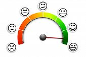 detailed illustration of a customer satisfaction meter with smilies, eps10 vector poster