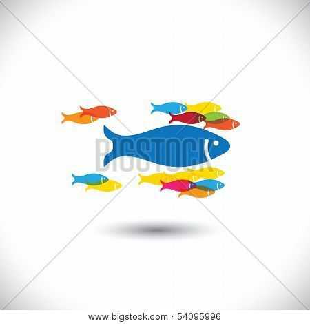 Concept Of Leadership & Authority - Big Fish Leading Small Fishes