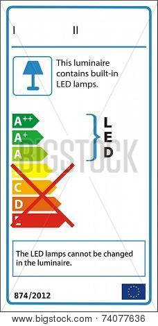 Energetic label for luminaire containing only non-replaceable LED modules.