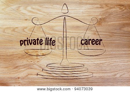 Work-life Balance: Private Life & Career
