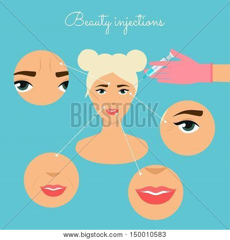 Beauty injections. Different types of injections Beauty. Micro plastic surgery concept. Female rejuvenation treatment infographics. poster