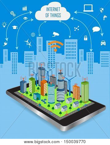 Internet of things concept and Cloud computing technology with different icon and elements. Internet of things cloud with apps.