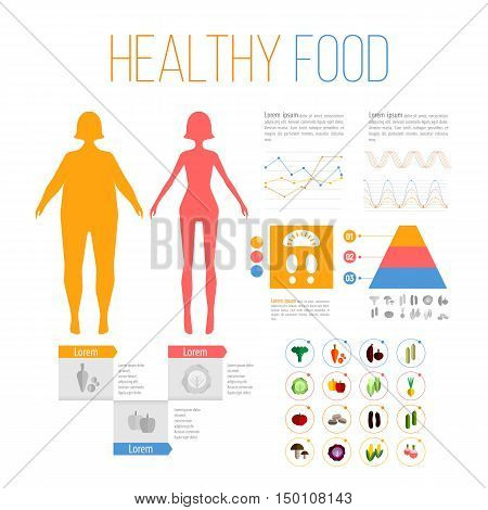 Body mass index poster. Healthy Lifestyle infographic. Healthy diet vector. Female weight-stages weight loss illustration. Thick slim body set icon info graphic