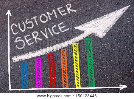 Customer Service Written Over Colorful Graph And Rising Arrow