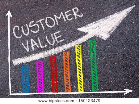 Customer Value Written Over Colorful Graph And Rising Arrow