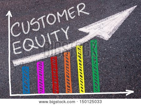 Customer Equity Written Over Colorful Graph And Rising Arrow