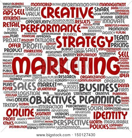 Vector concept or conceptual business marketing square word cloud isolated on background