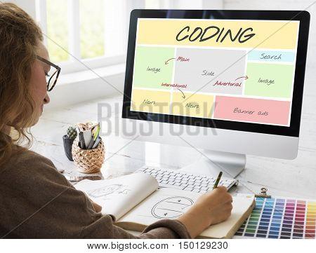 Coding Website Content Web Design Concept