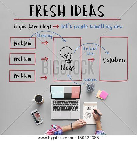 Be Creative Fresh Ideas Solution Innovation Concept