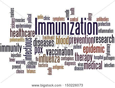 Immunization, Word Cloud Concept 7