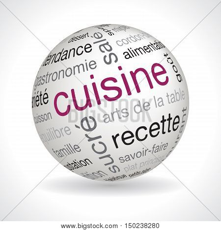 French Cooking Theme Sphere