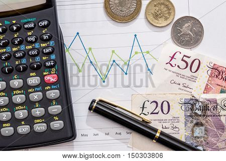 pound on fluctuating graph with calculator and pen