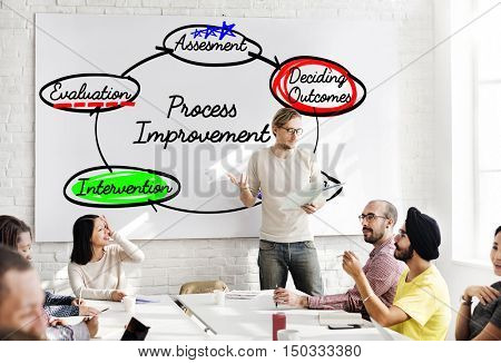 Process Improvement Workflow Action Plan Diagram Concept