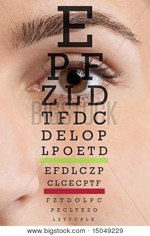 Eye test concept