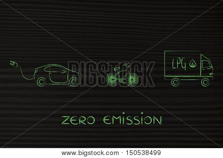 Zero Emission Vechicles: Bike, Lpg Truck And Electric Car