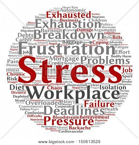Vector concept conceptual mental stress at workplace job abstract round word cloud isolated on background metaphor to health, work, depression, problem, exhaustion, breakdown, deadlines, risk pressure