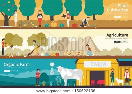 Plant Cultivation Agriculture Organic Farm flat school interior outdoor concept web. Career Chart Fun