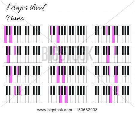 Piano major third interval infographics with keyboard isolated on white