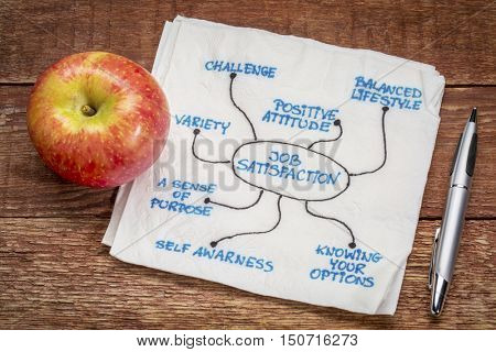 job satisfaction concept - napkin doodle with an apple on a rustic wood