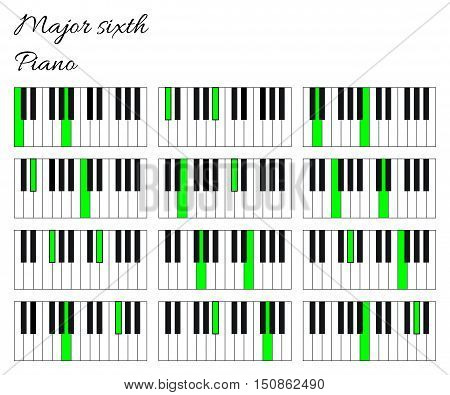Piano major sixth interval infographics with keyboard isolated on white