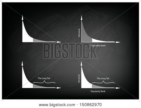 Illustration of Set of Fat Tailed and Long Tailed Distributions Chart Label on Black Chalkboard Background.