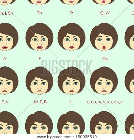 Set of Character Lip-Sync pattern. Mouth reference. Vector illustration, EPS 10