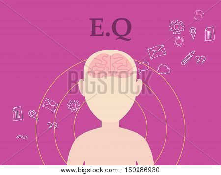eq emotional question illustration concept with people with icon education and tools as background vector graphic