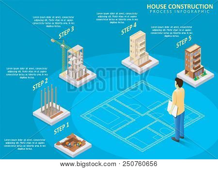 House Construction Infographic. Vector Isometric House Construction Process Template Showing Five St