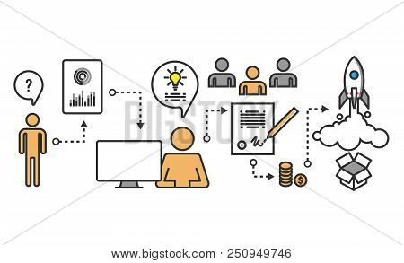 Creative Set Illustration Of Business Startup Process With Line Icons On White Background. Thin Line