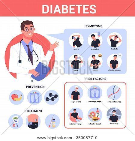 Diabetes Infographic. Symptoms, Risk Factors, Prevention And Treatment.