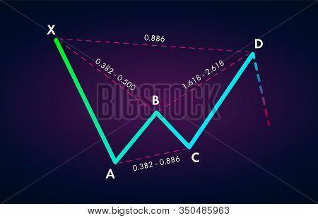 Bearish Bat Harmonic Patterns With Bearish Formation Price Figure, Chart Technical Analysis. Vector