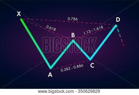 Bearish Gartley - Trading Harmonic Patterns In The Currency Markets. Bearish Formation Price Figure,