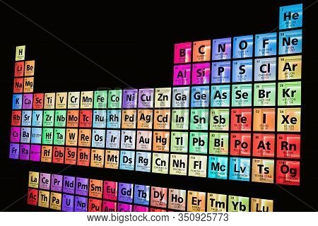 Periodic Table Of Elements Light Box Wall For Chemistry, Physics Education In Science Class. Close U