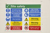 Health and Safety warning sign for a building site showing various requirements of site entry poster