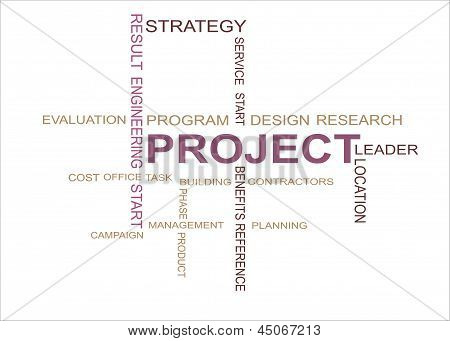 A word cloud of project related items poster