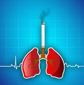 World asthma day background with cigarette, lungs. Illustration of no smoking background. poster