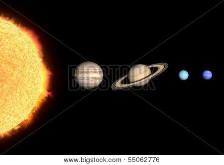 Sun Jupiter Saturn Uranus And Neptune Blank