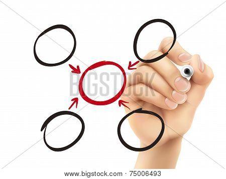 Business Concept Written By 3D Hand