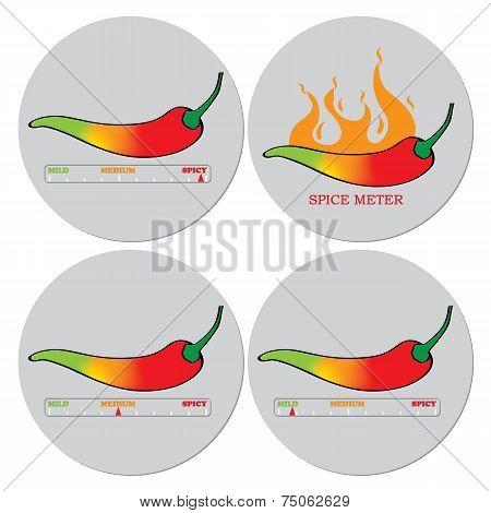 Chili Spice meter