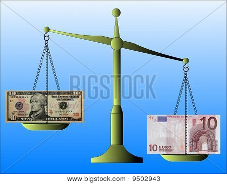 Euro-dollar balance