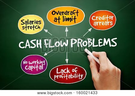 Hand Drawn Cash Flow Problems