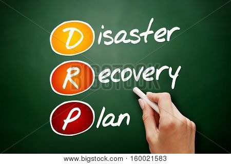 Hand Drawn Drp - Disaster Recovery Plan