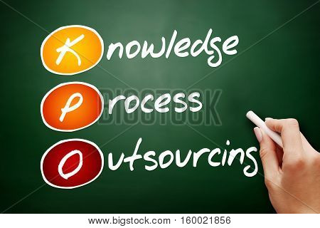 Knowledge Process Outsourcing, Acronym