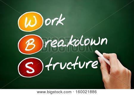 Hand Drawn Wbs - Work Breakdown Structure