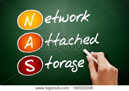 Hand drawn NAS Network Attached Storage technology business concept on blackboard poster