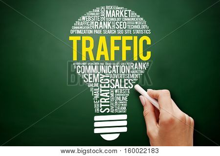 Traffic Bulb Word Cloud Collage