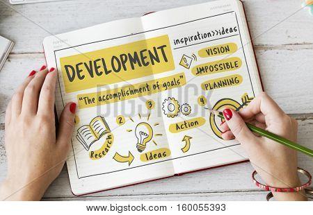 Development Achievement Improvement Success Concept