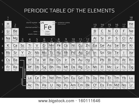 periodic table of the elements with atomic number weight and symbol vector illustration with new elements 2016 - Periodic Table Of Elements With Atomic Number And Weight