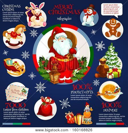 Christmas and winter holidays infographics. Santa Claus with gift bag and holly berry, surrounded by information chart with snowman, candy and xmas tree, toy and gingerbread man, deer sleigh and letter