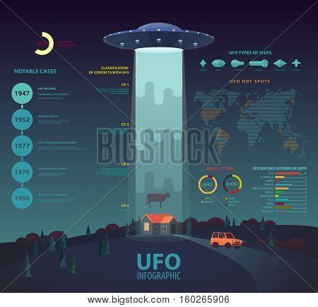 UFO infographic with disk beam abducting cow. Circle and bar, linear charts or graphs with percentage, unknown flying object with beam, crash and abduction statistics, alien ship saucer crash